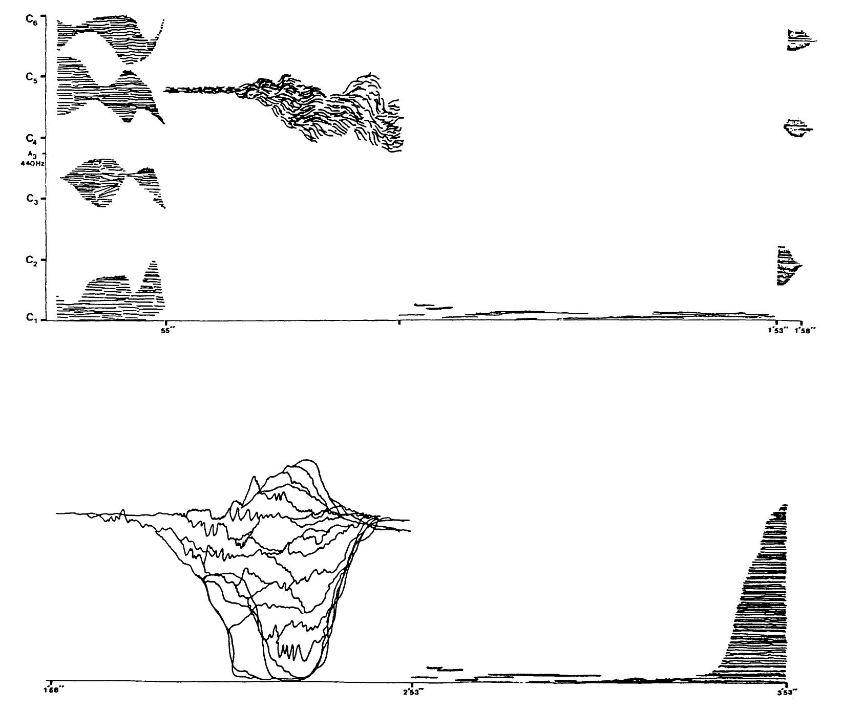 Iannis Xenakis. Mycenae Alpha Score.